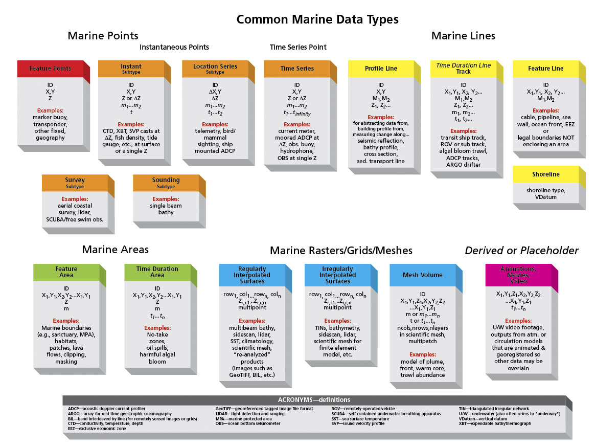 case analysis esri The applied analysis team has been hard at work developing scenario-based, cross platform exercises to help you learn spatial analysis techniques for solving your real-world problems each case study includes data and step by step workflows for multiple arcgis applications, such as arcgis pro.